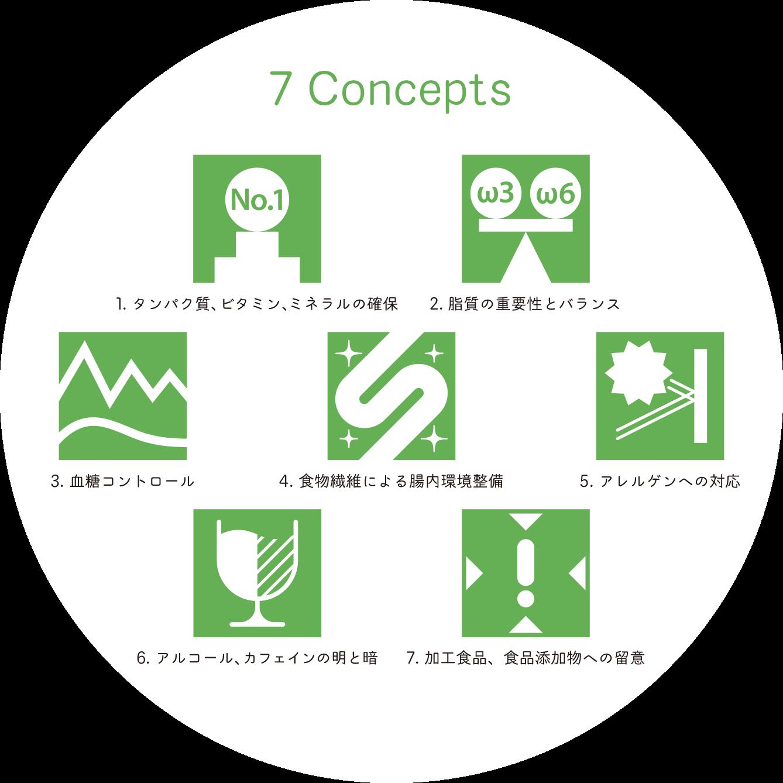オーソフードスタイルの7つのコンセプト